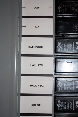 Panel box labeled